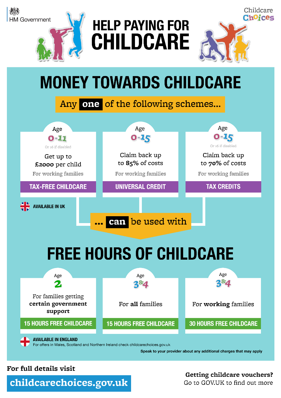 Help with childcare - Little Blessings South Croydon